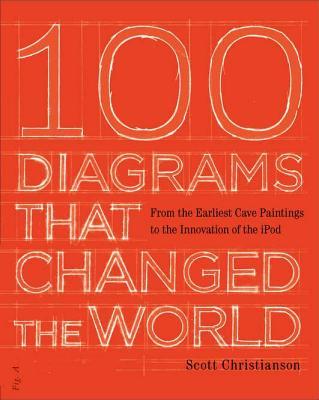 100diagramsthatchangedtheworld