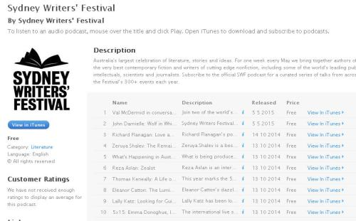 SWF Podcasts